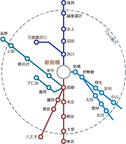 画像:路線図