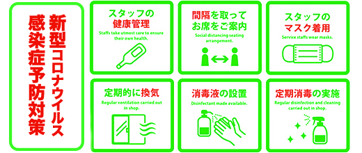 新型コロナウイルス感染症予防対策への取組み
